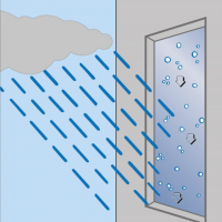 Hydrophiler Effekt