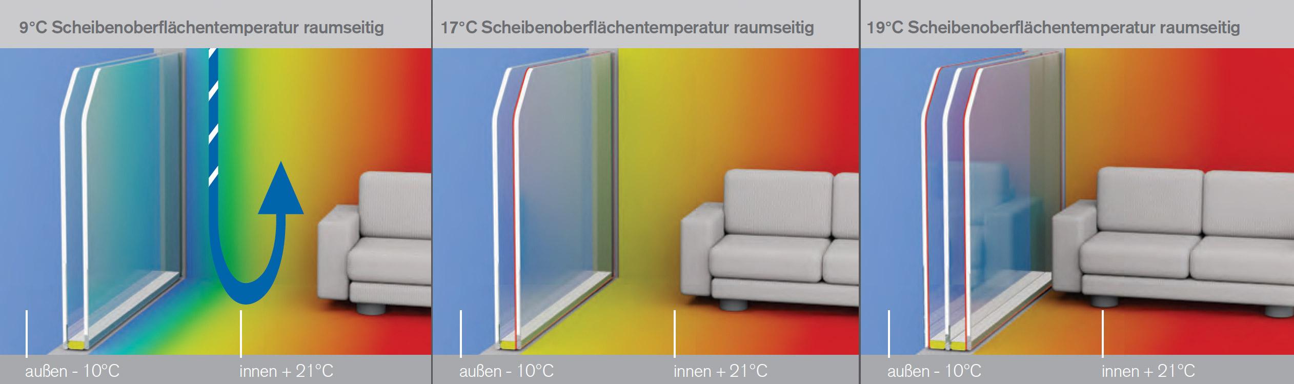 Wärmeschutzglas Grafik